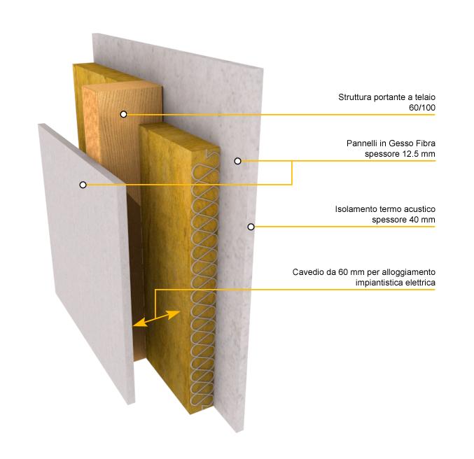 Pareti interne architettura lamellare - Parete interna in legno ...