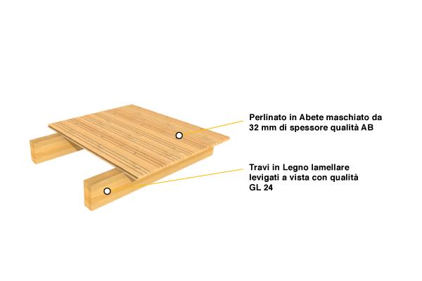 SOLAI INTERPIANO - Architettura Lamellare