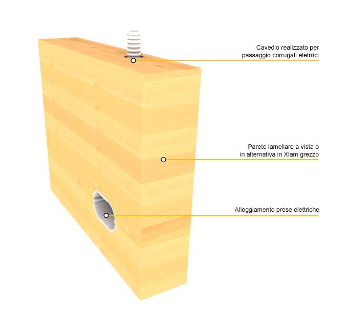 Parete monolitica a vista casa in legno